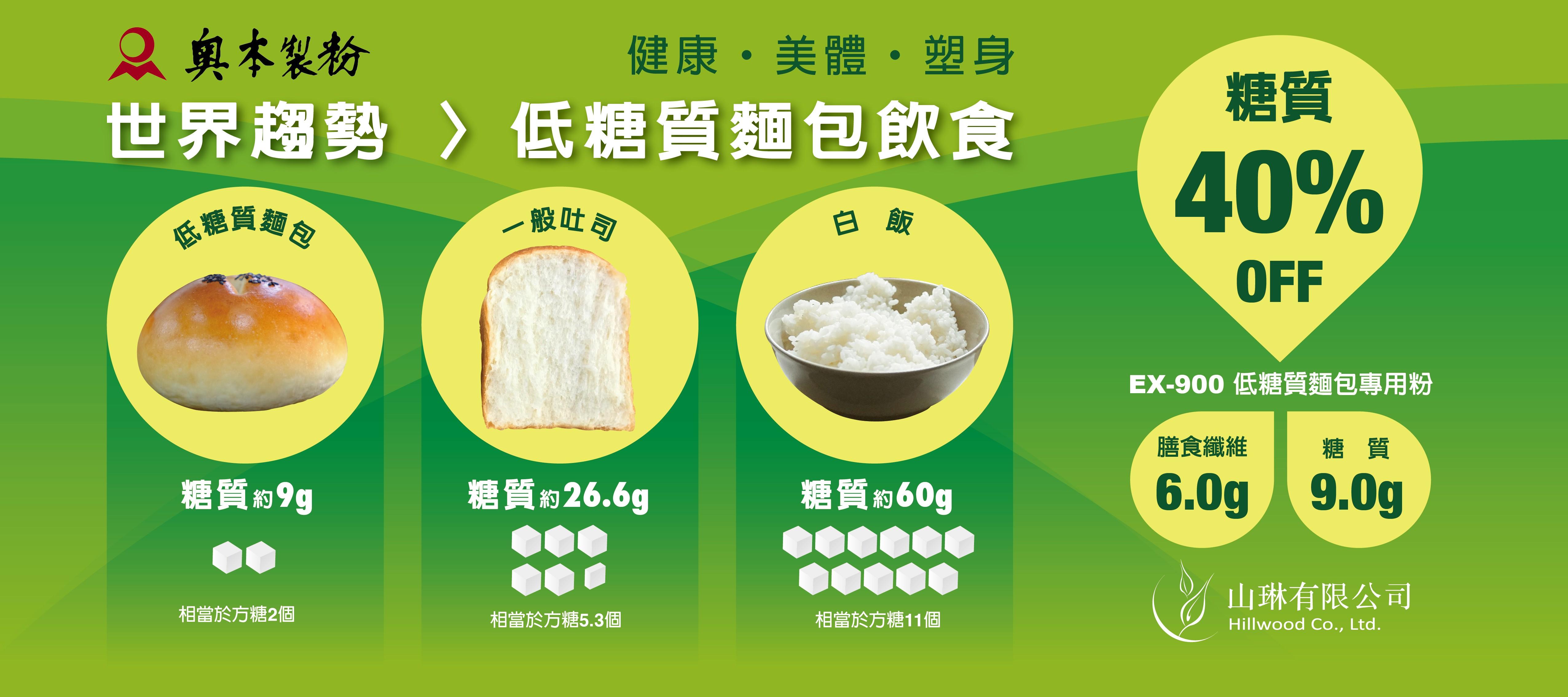 低糖質麵包專用粉